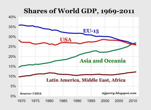 L'argent (Impôts,Fiscalité, Finance et économie) - Page 3 Worldgdp-scaled-1000
