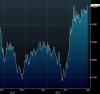 L'Edito du Dimanche 16 Septembre 2012 :  Le QE nouveau est arrivé, ce sera un cru « maison » Par Bruno Bertez
