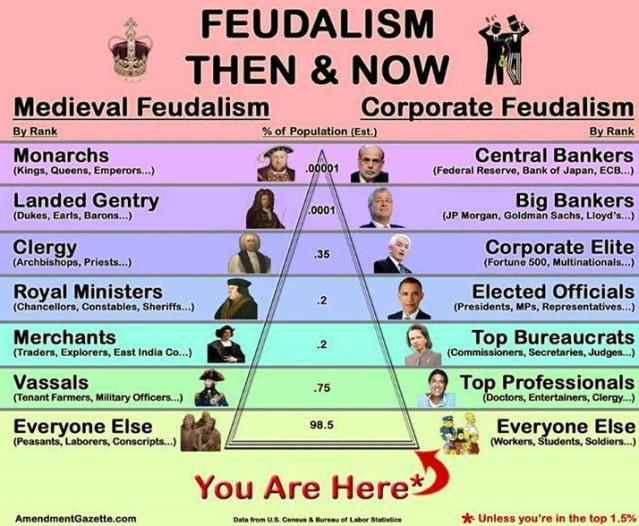 20151221_feudal