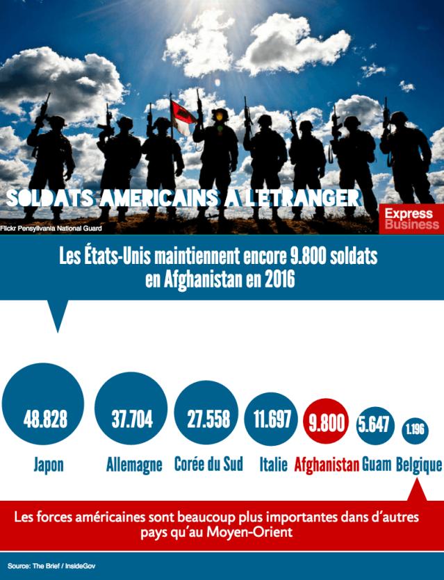 soldats-americains-a-l-etranger