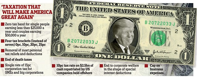 02F-trup tax biz